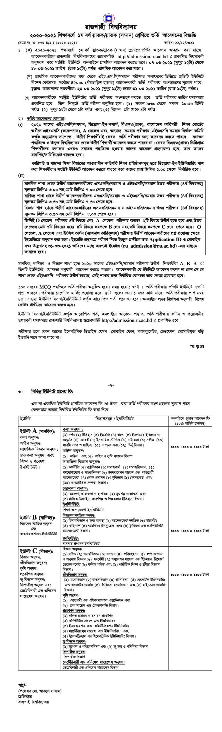 Rajshahi University Admission Circular